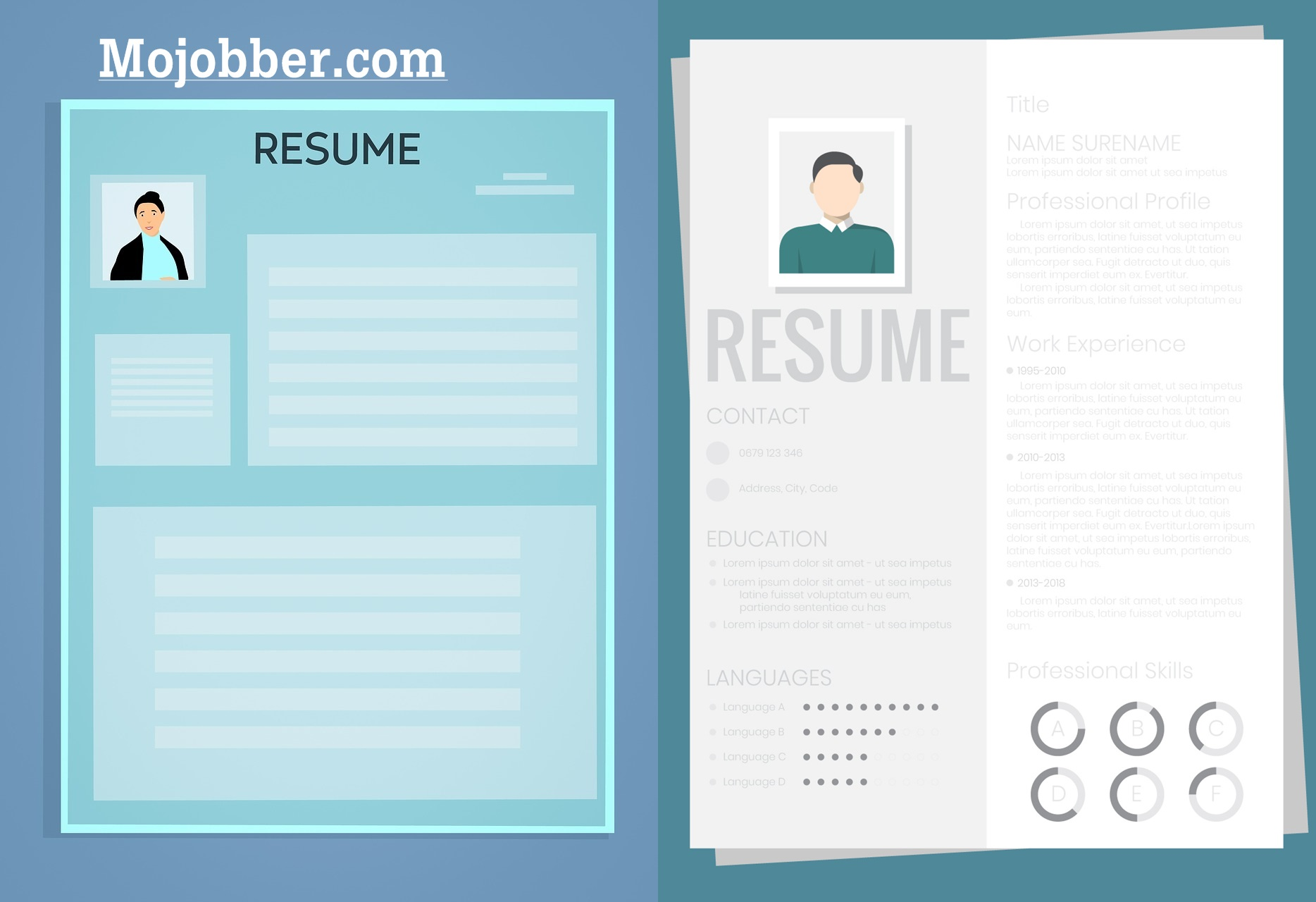 Things To Include In A Resume